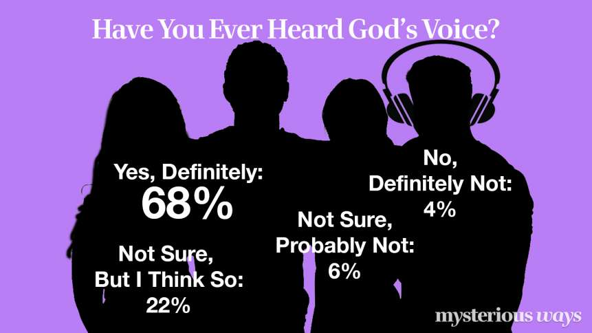 Have You Ever Heard God's Voice?