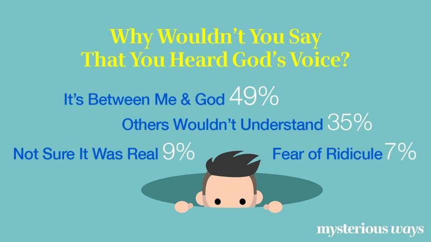 Why Wouldn't You Say That You Heard God's Voice? Why Be Shy?