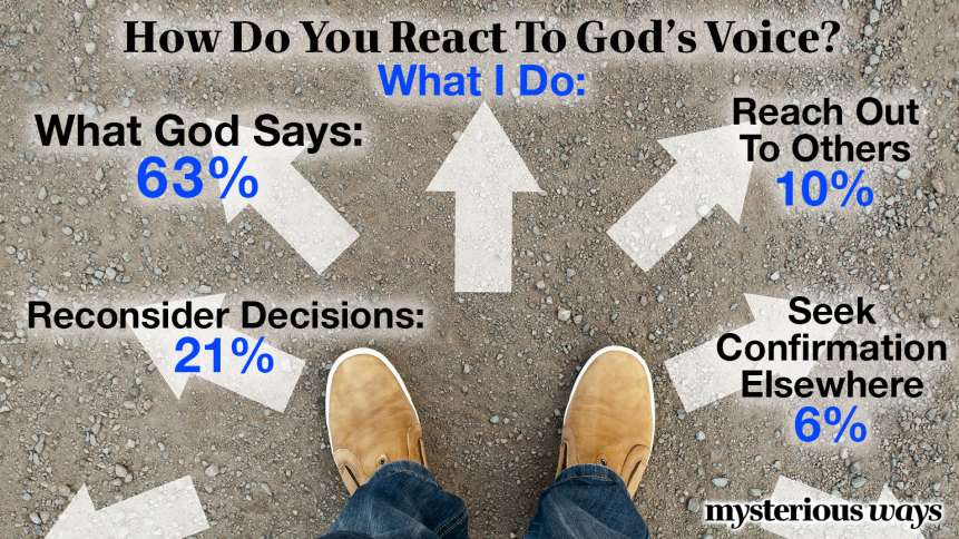 How Do You React To God's Voice? What I Do.